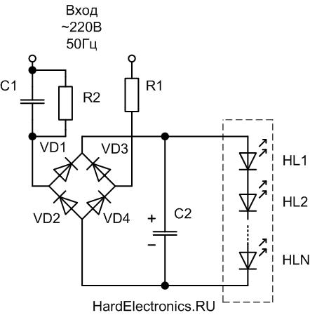 bp-sv-simple