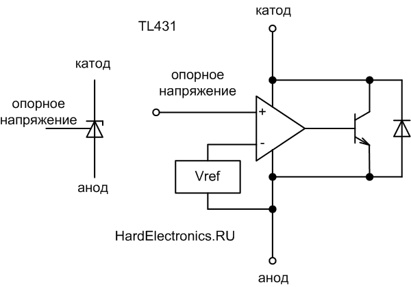 TL431 структурная схема