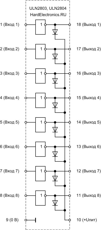 Структура uln2803a, uln2804a
